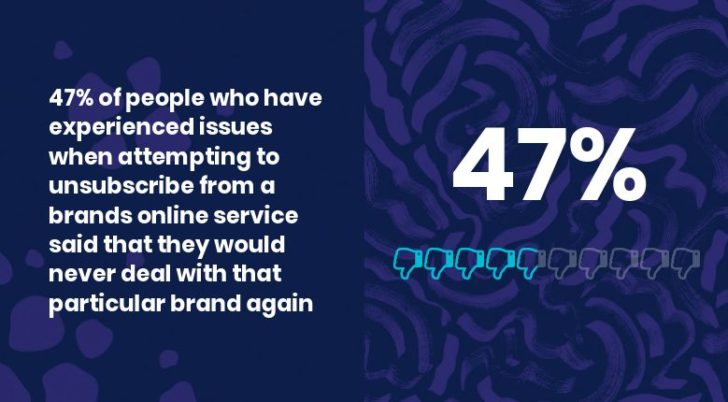 45 percent consider UX to be key for customer journey
