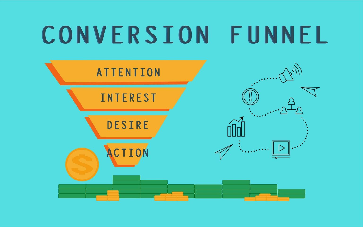 Four expert digital marketing strategies to convert bottom-funnel prospects