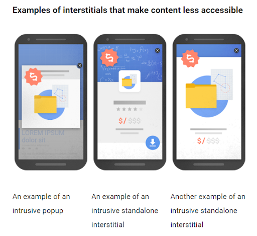 interstitials that hamper website usability and search rankings