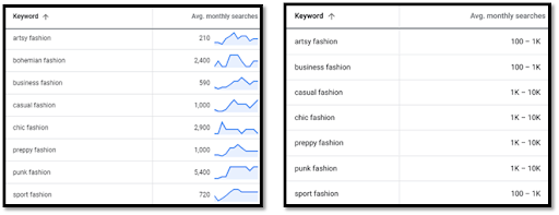 Keyword research guide comparative