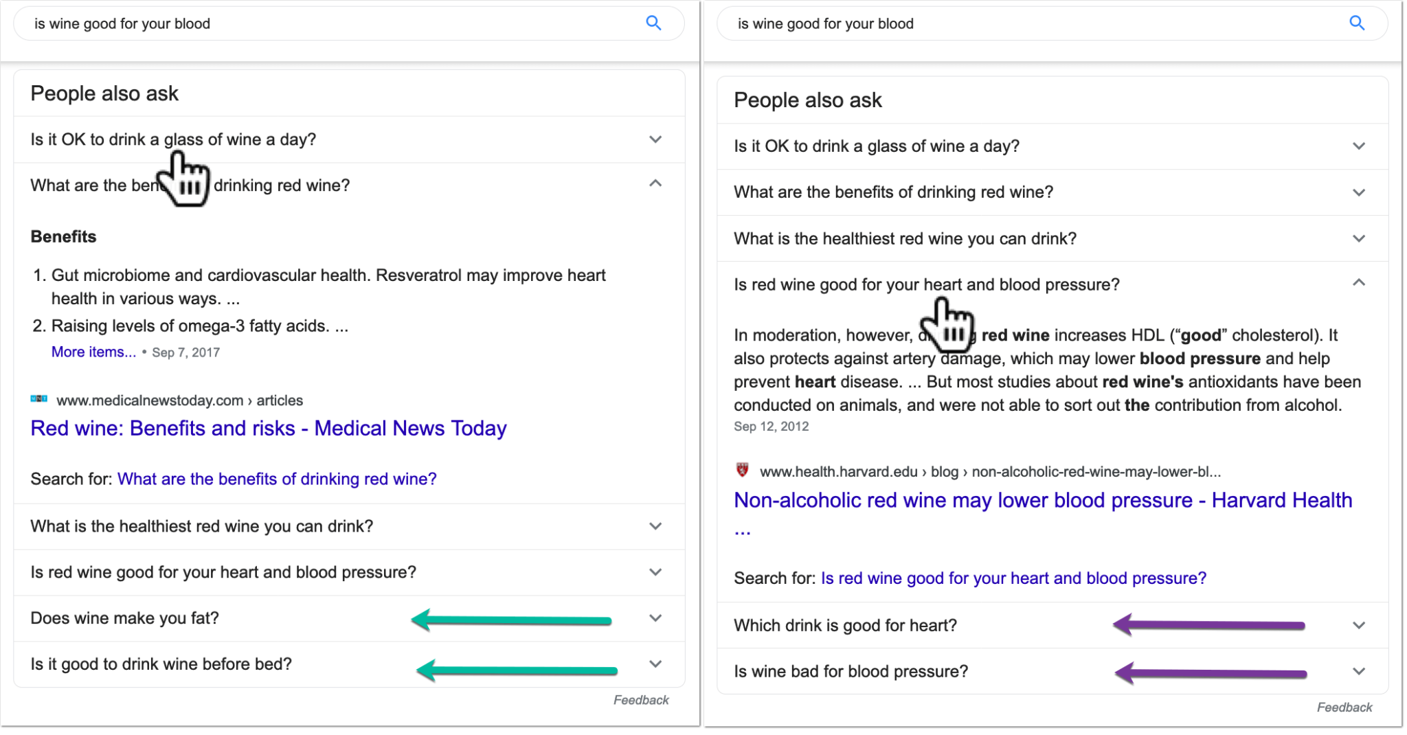 Understanding search intent through Google's people also ask